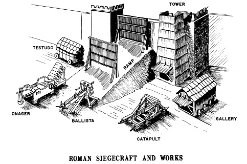 When constructing a siege ramp or embankment soil, rocks and debris are piled up in order to aid an invading army in scaling a city's walls. This is how valleys are literally raised up.
