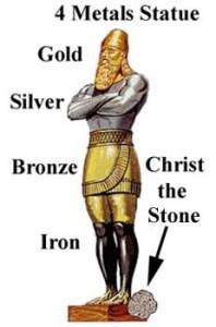 4 metals statue